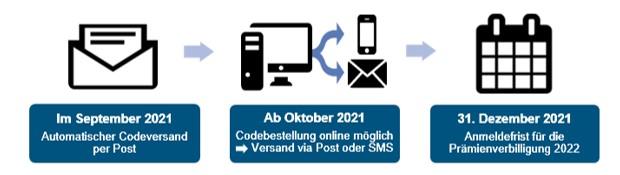 /_SYS_file/Bilder/Aktuelles/2021/IPV 2022.jpg